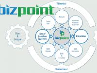 BizPoint gelecek yılların tutkusu olacak!