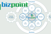 BizPoint will be the passion of coming years!